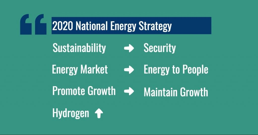 summary of 2020 energy strategy